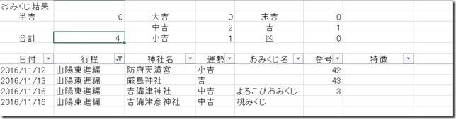 la_omikuji