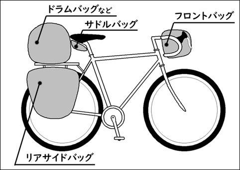 roadbike_style01
